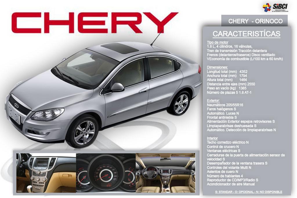 Estos son los 4 modelos de autos que ofrece el Gobierno por ...